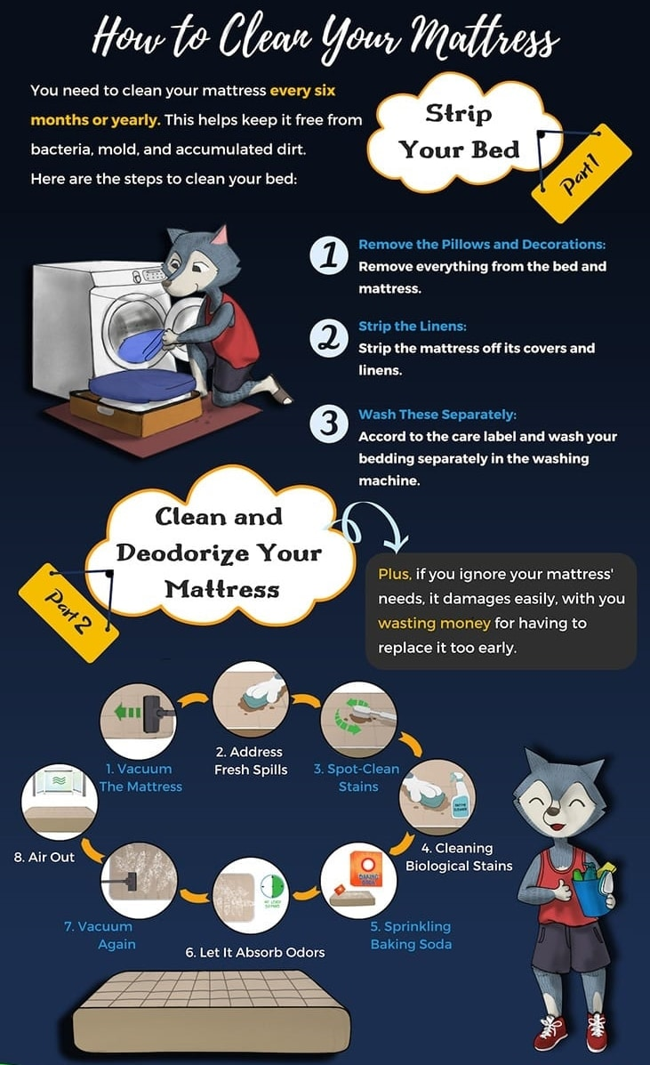 Mattress-care-How-to-Clean-Your-Mattress